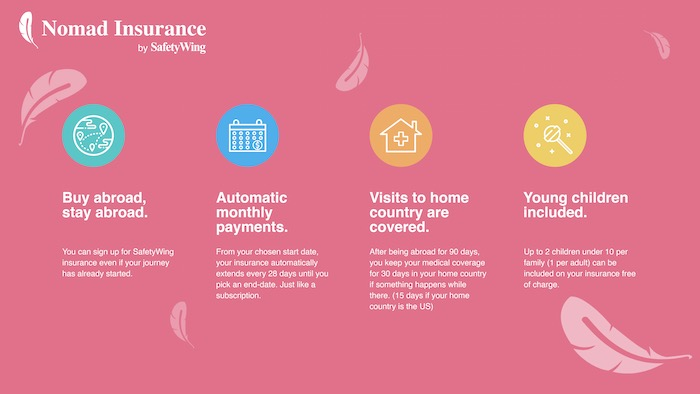 safetywing digital nomad health insurance